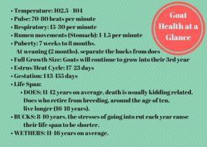 raising goats goat health information